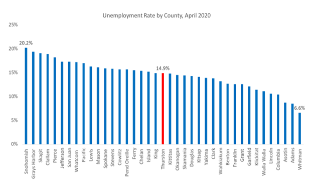 Unemployment Rate by County, April 2020